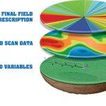 variable-rate-irrigation-prescriptions-reinke-aci-adam-kerns